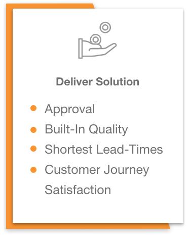 Deliver Solutions